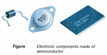 Understanding Semiconductor Diodes 1