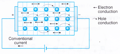 Understanding Semiconductor Diodes 5