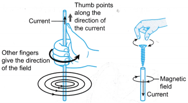 current carrying conductor produces a magnetic field 1