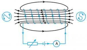 current carrying conductor produces a magnetic field 10