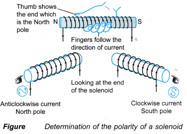 current carrying conductor produces a magnetic field 11