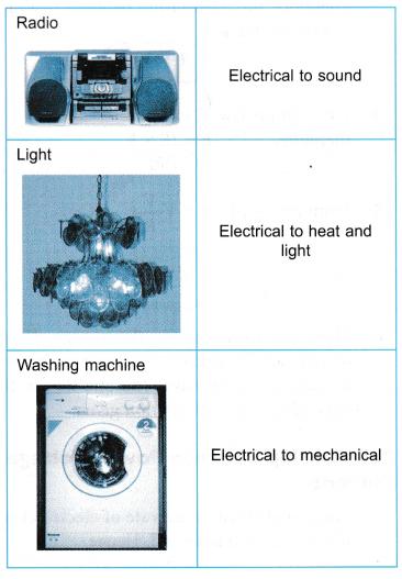 electrical energy 1