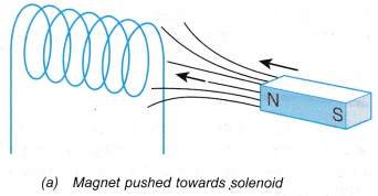 electromagnetic induction 11