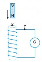 electromagnetic induction 15