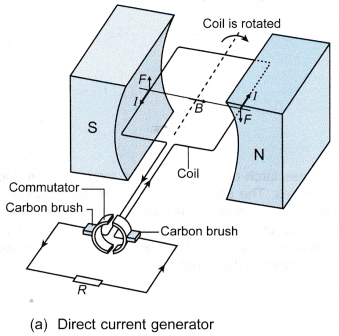 electromagnetic induction 17
