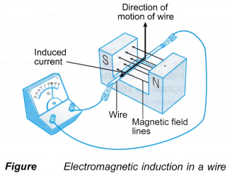 electromagnetic induction 8