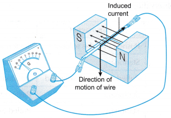 electromagnetic induction 9