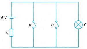 logic gates 11
