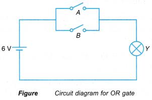 logic gates 5