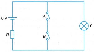 logic gates 9