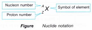 nucleus of an atom 4