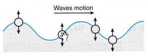 wave transfer energy experiment 1