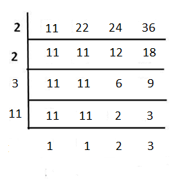 How to Find The Prime Factors Using Factor Tree 16