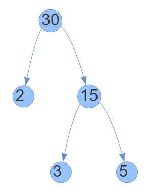 How to Find The Prime Factors Using Factor Tree 5