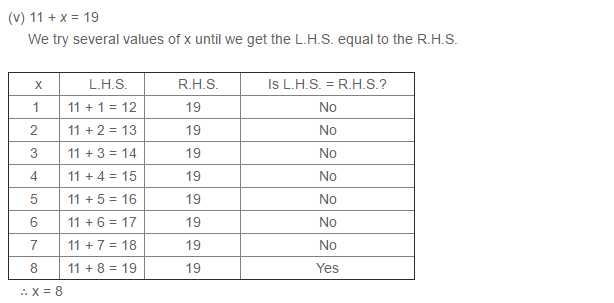 Linear Equation In One Variable RS Aggarwal Class 6 Maths Solutions Ex 9A 1.15