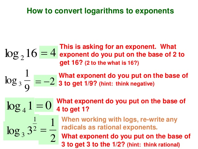 Logarithmic Expressions 3