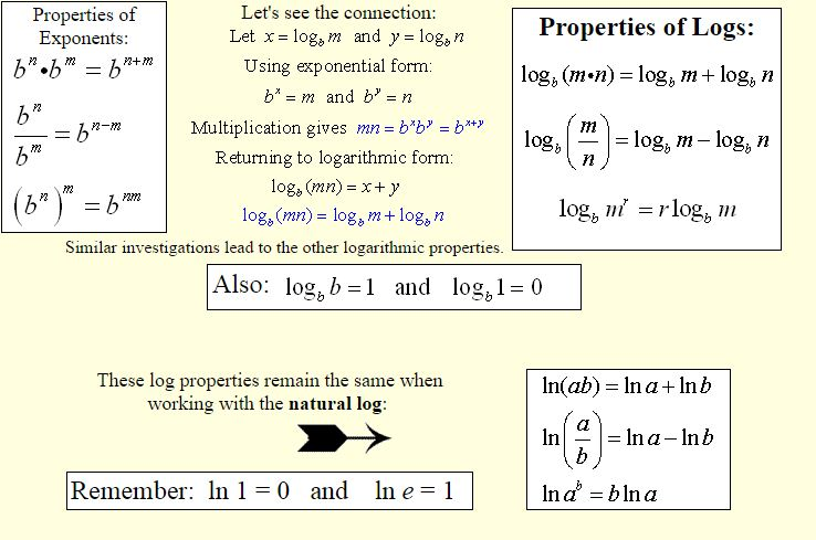 Logarithmic Expressions 8