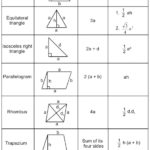Mensuration RS Aggarwal Class 7 Maths Solutions Exercise 20A 1.1