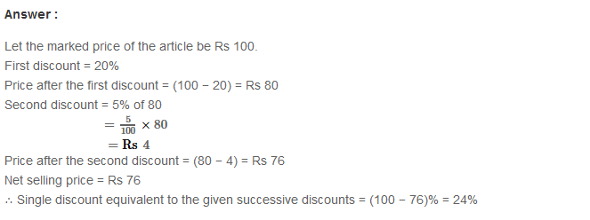 Profit and Loss RS Aggarwal Class 8 Maths Solutions Ex 10B 17.1