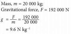 Understanding Gravity 5