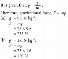 Understanding Gravity 6