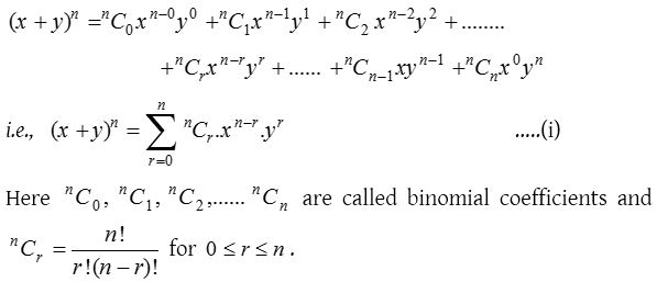 Binomial Theorem for any Index 1