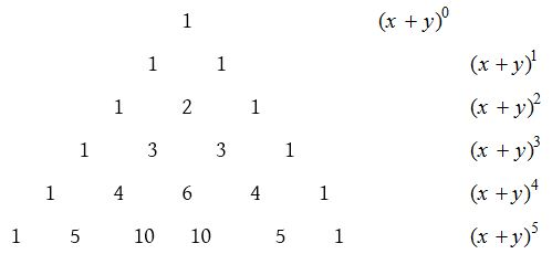 Binomial Theorem for any Index 8