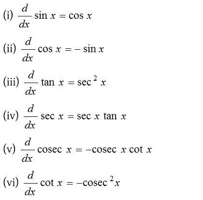 Derivative Rules 4