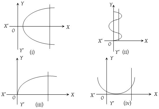 What is a Function 2