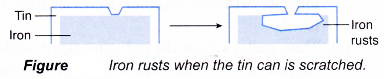 Rusting as a Redox Reaction 13
