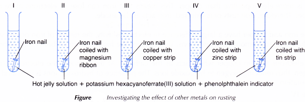 Rusting as a Redox Reaction 14