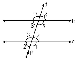 What are Parallel lines and Transversals 4
