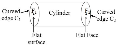 What are the Different Types Of 3-D Shapes 3