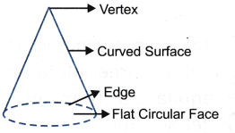 What are the Different Types Of 3-D Shapes 4