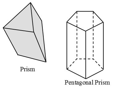 What are the Different Types Of 3-D Shapes 6