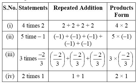 What is an Exponent 2