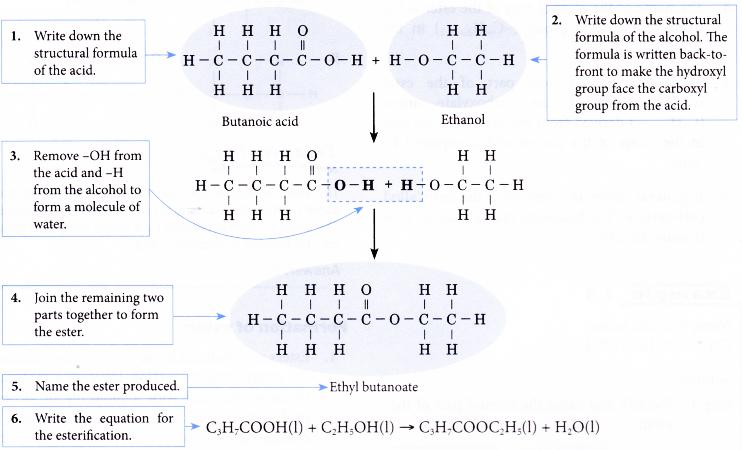 Chemistry Today - January 2016