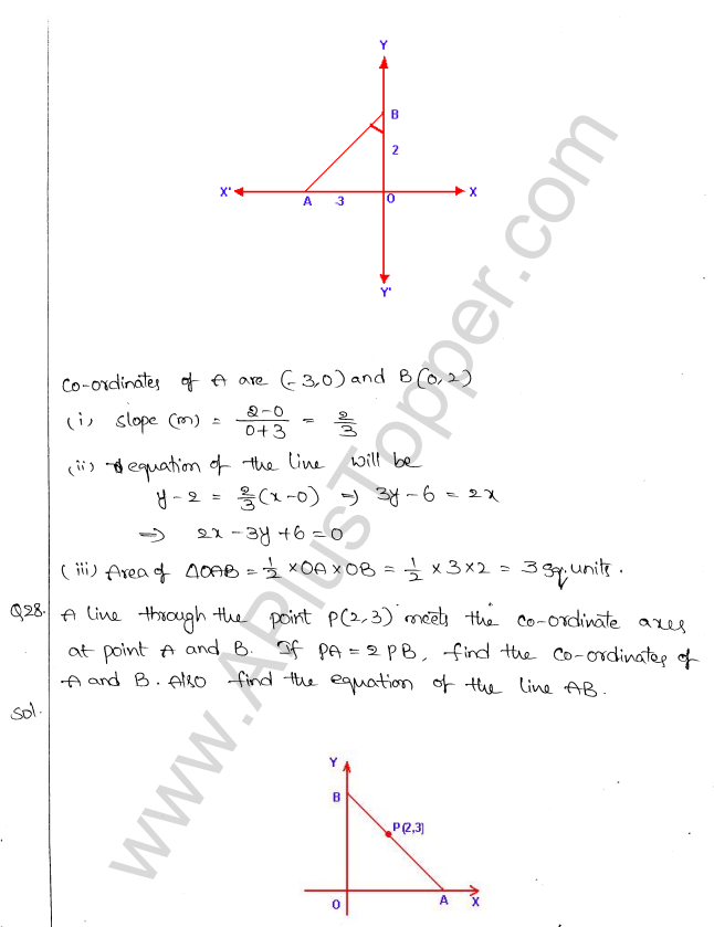 ML Aggarwal ICSE Solutions for Class 10 Maths Chapter 12 Equation of a Straight Line Q1.11