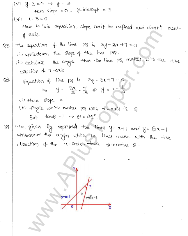 ML Aggarwal ICSE Solutions for Class 10 Maths Chapter 12 Equation of a Straight Line Q1.3
