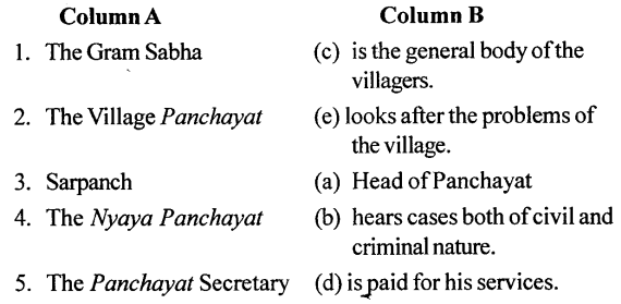 ICSE Solutions for Class 6 History and Civics - Rural Local Self-Government 2