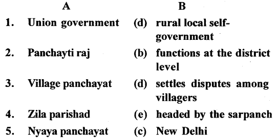 ICSE Solutions for Class 6 History and Civics - Rural Local Self-Government 3