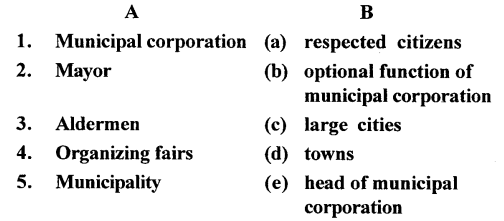 ICSE Solutions for Class 6 History and Civics - Urban Local Self-Government 1