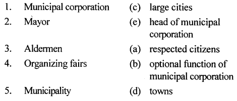 ICSE Solutions for Class 6 History and Civics - Urban Local Self-Government 2