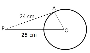 RS Aggarwal Solutions Class 10 Chapter 12 Circles 2.1