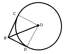 RS Aggarwal Solutions Class 10 Chapter 12 Circles 7.1