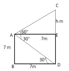 RS Aggarwal Solutions Class 10 Chapter 14 Height and Distance 14 22.1