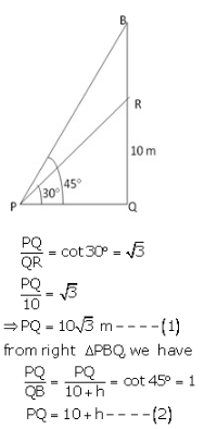 RS Aggarwal Solutions Class 10 Chapter 14 Height and Distance 14 24.1