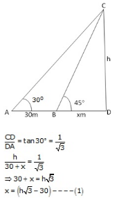 RS Aggarwal Solutions Class 10 Chapter 14 Height and Distance 14 6.1