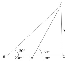 RS Aggarwal Solutions Class 10 Chapter 14 Height and Distance 14 7.1