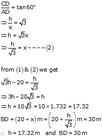 RS Aggarwal Solutions Class 10 Chapter 14 Height and Distance 14 7.3